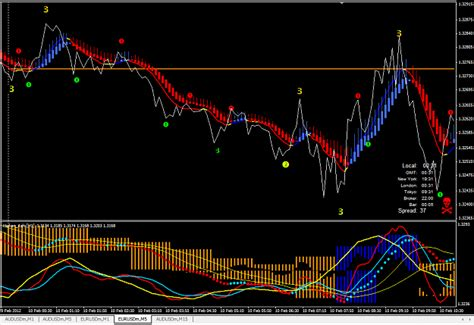 @ Freebie 1 Min Trading Method  Forex Factory.
