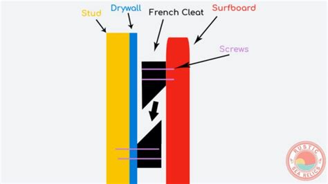 French Cleat Diagrams