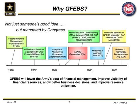 Funds Management Gfebs Table And Guernsey Funds Under Management