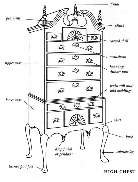 Furniture-Diagrams