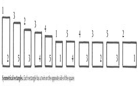 Furniture-Plan-Ratio-Calculator