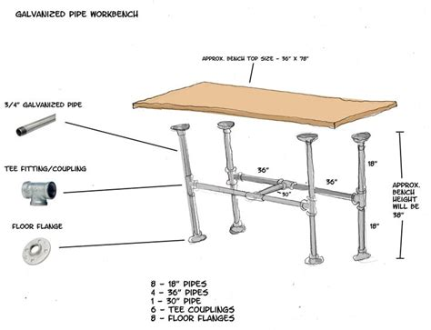 Galvanized Pipe Table Plans