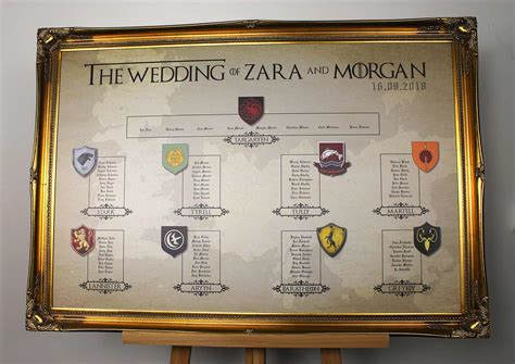 Game-Of-Thrones-Wedding-Table-Plan