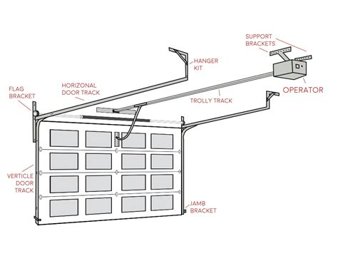 Garage Door Frame Parts