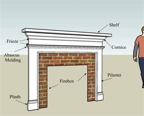 Gas Fireplace Mantel Plans Drawings For Dunking