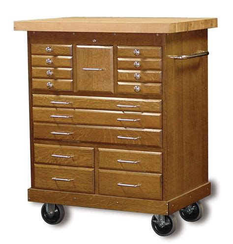Gerstner-Style-Tool-Chest-Plans-Free