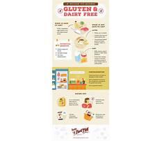 Best Gluten diet benefits
