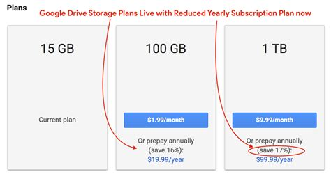 Google Storage Plan Cancel
