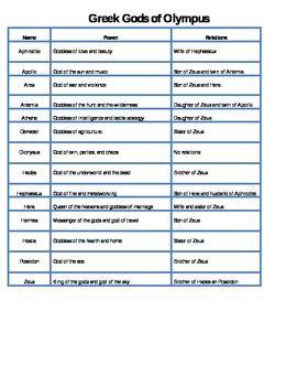Greek-Gods-Table-Plan