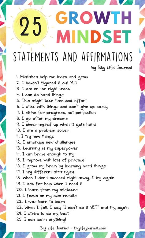 Growth Mindset Affirmations