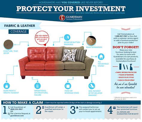 Guardsman Furniture Protection Plan Claim