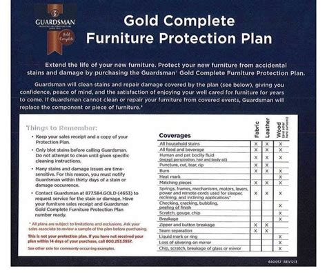 Guardsman Furniture Protection Plan Price