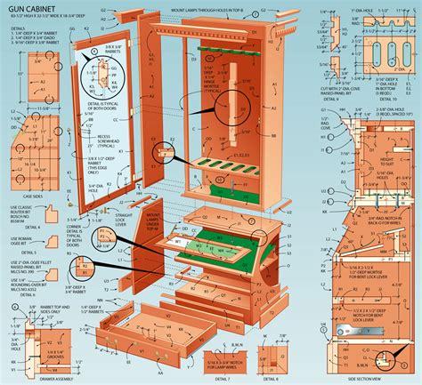 Gun-Storage-Cabinet-Plans