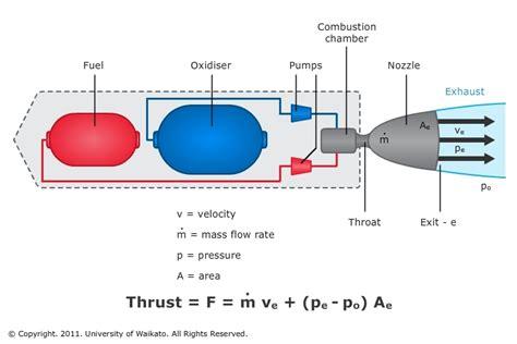 Gunsmithing Expulsion Propulsion And Gunsmithing Tools For 1911