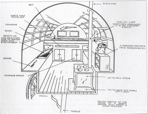 Gypsy-Vardo-Construction-Plans