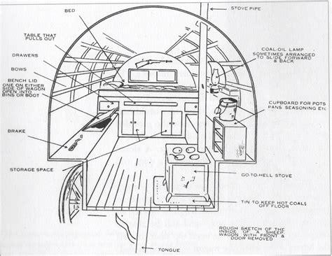 Gypsy-Wagon-Building-Plans