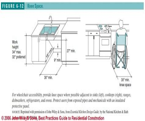 Handicap-Cabinets-Drawn-In-Floor-Plans