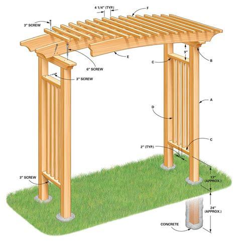 Handyman-Arbor-Plans