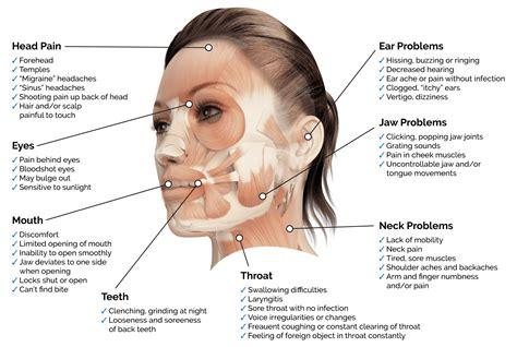 Headache Pressure In Head Jaw And Neck Ache And High Blood Pressure Headache Leg Pain