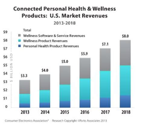 @ Health  Fitness - Consumer-Product-Market.