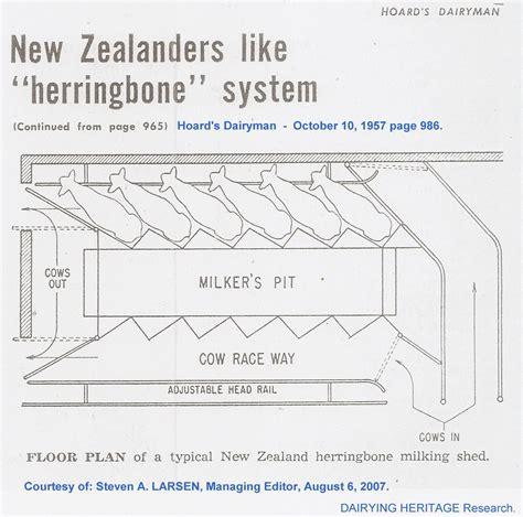 Herringbone-Milking-Shed-Plans