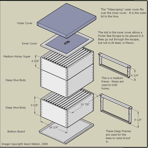 Hive-Box-Plans