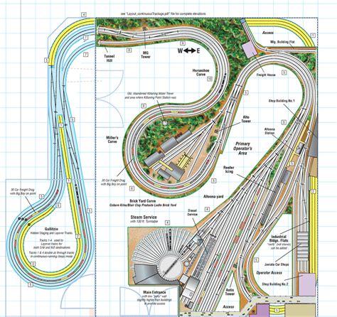 Ho-Model-Train-Track-Plans