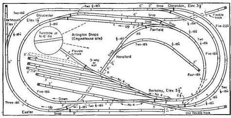 Ho-Scale-Layout-Plans-Free