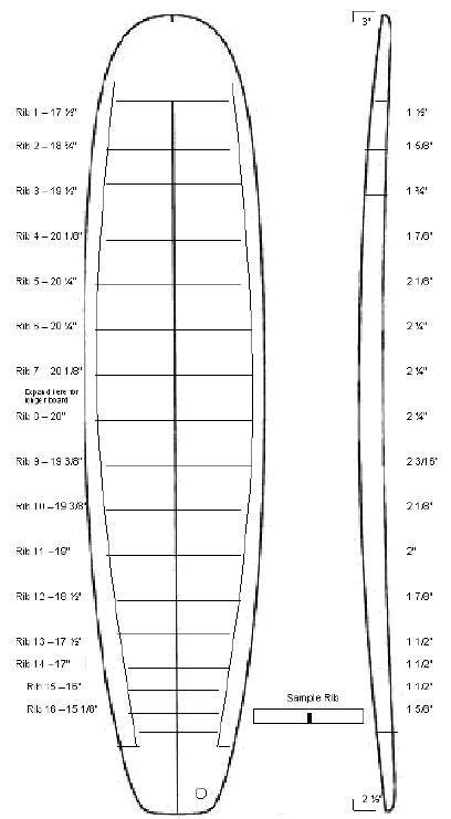 Hollow-Core-Wood-Surfboard-Plans