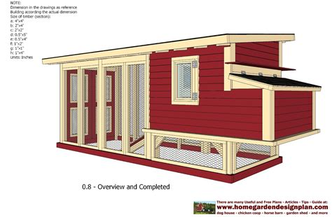 Home Chicken Coop Plans