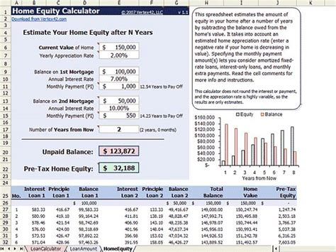 Home Equity Monthly Payment Calculator