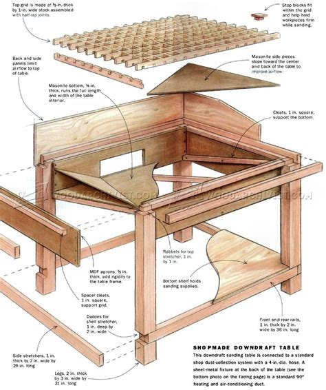 Homemade Downdraft Sanding Tables Plans