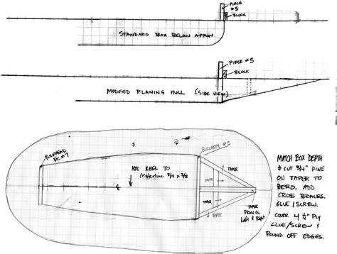 Homemade Layout Boat Plans