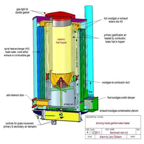 Homemade-Wood-Gasification-Boiler-Plans