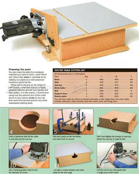 Horizontal Router Table Plans Al Thayer