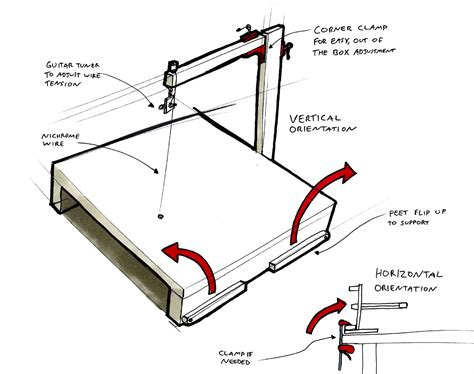 Hot Wire Table Diy Plans