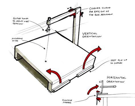 Hot-Wire-Foam-Cutter-Table-Plans