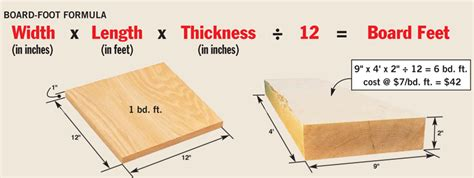 How Do You Calculate A Board Foot Of Lumber