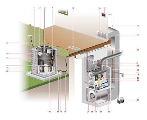 How Does A Propane Air Conditioner Work