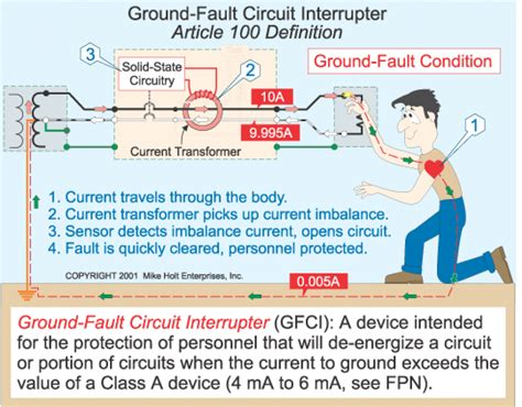 How Does Ground Fault Protection Work