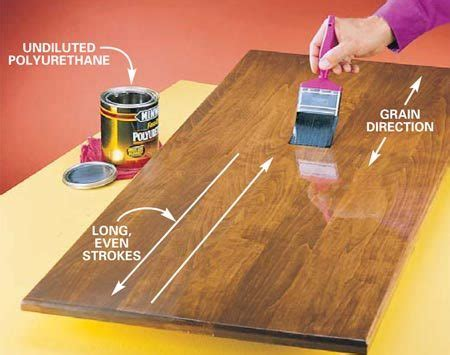 How Long After Staining Can You Apply Polyurethane