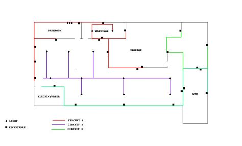 How Many Receptacles On A Circuit