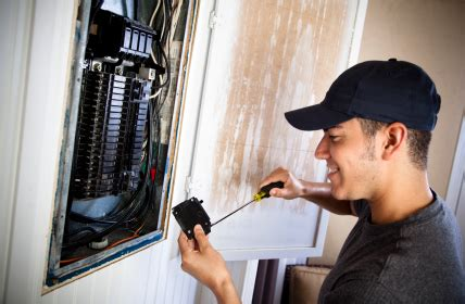 How Many Watts Per 20 Amp Circuit