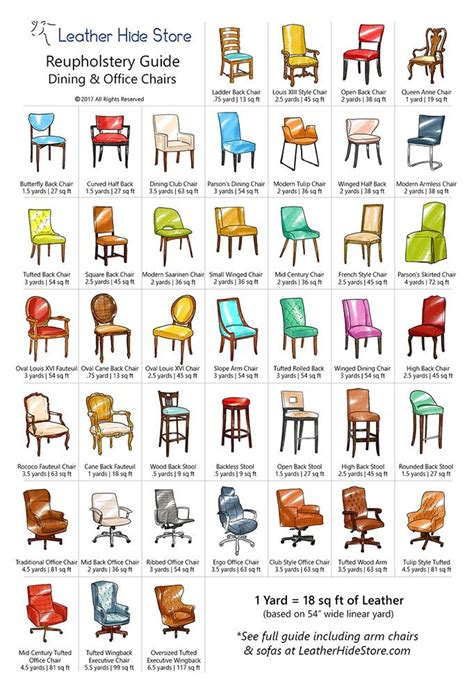 How Much To Reupholster 6 Dining Chairs