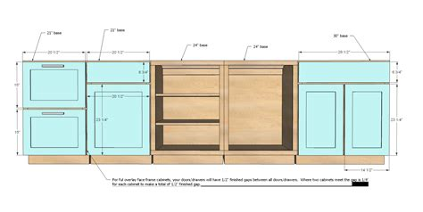 How Tall Are Standard Kitchen Base Cabinets