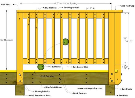 How Tall Should Deck Railing Be