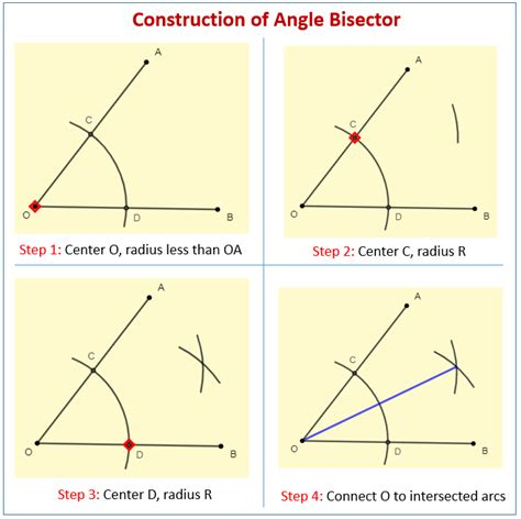 How To Bisect An Angle Construction