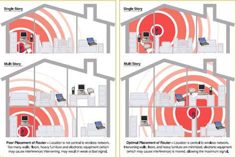 How To Block A Router Signal
