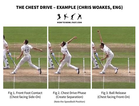 How To Bowl Cricket Technique