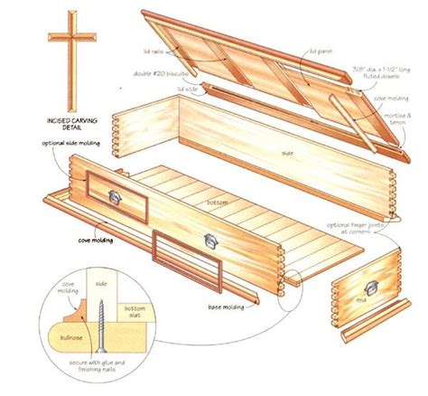 How To Build A Pet Coffin Plans